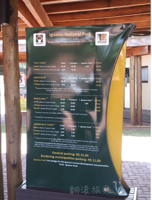 伊瓜蘇國家公園入口